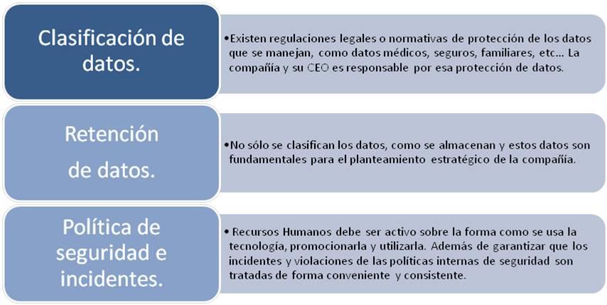 3 reasons_rrhh_documents