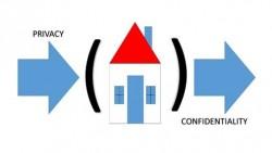 Privacy & cofidentiality